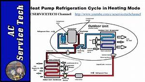 Hvac Superheat And Subcooling Explained Understand The