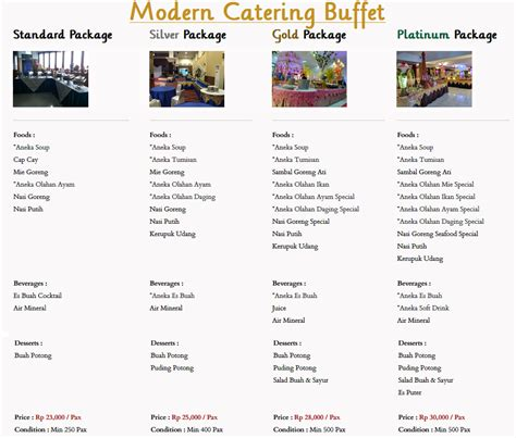 paket catering pernikahan  terlaris  surabaya