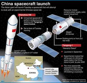 China to launch spacecraft on Tuesday: Xinhua