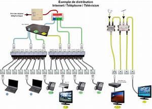 Adaptateur Téléphonique Bbox : batilec tableau de communication pr quip 8p grade 1 ga830 ~ Nature-et-papiers.com Idées de Décoration