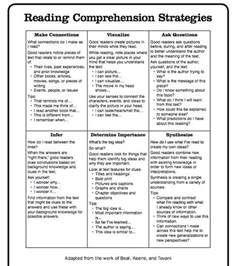 free reading comprehensions reading comprehension strategies scholastic this is a great resource when you 39 re looking for