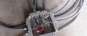 Boite Pour Cable Electrique : le kit lectrique pour faire soi m me son installation ~ Premium-room.com Idées de Décoration