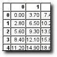 Matrix Berechnen Online : rechneronline n tzliche rechner ~ Themetempest.com Abrechnung