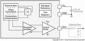 Texas Instruments Drv5055 Ratiometric Linear Hall Effect Sensor