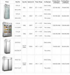 Best Kitchen Layouts With Island Refrigerator Dimensions In Meters Search Design Detail Refrigerator