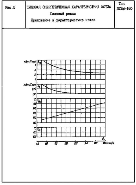 Общие сведения о природном газе. Обзор природного газа. Инженерный справочник Технический справочник ДПВА Таблицы для.