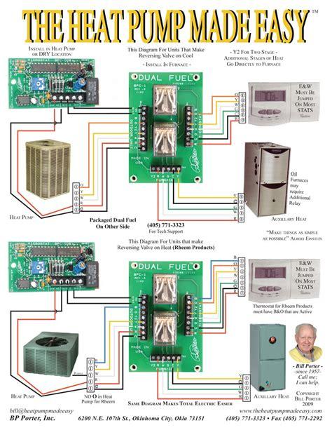 goodman heat thermostat wiring diagram volovets info