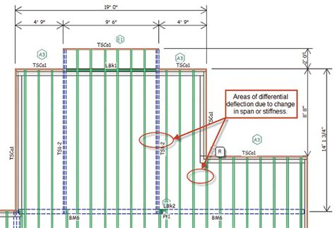 how to frame a floor structure magazine differential deflection in wood floor