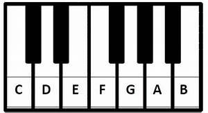 301 moved permanently With keyboard piano key letters