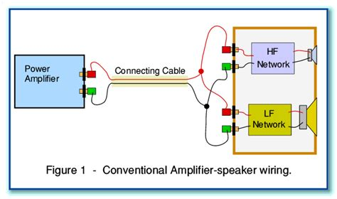 speaker cable bi wiring how accurate is this statement page 4 avs forum home theater