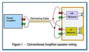 Bi Wiring To Loudspeakers