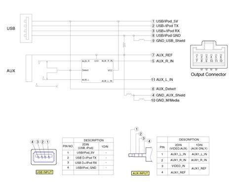 hyundai elantra auxauxiliary jack schematic diagrams
