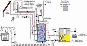 Luft Wärmetauscher Heizung : effiziento funktionsschema luft wasser w rmepumpe ~ Lizthompson.info Haus und Dekorationen