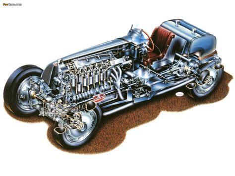 Bugatti Type 53 1931–32 pictures (1280x960)
