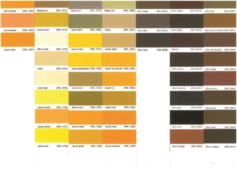 tadelakt cuisine nuancier ral couleurs de peinture universelle