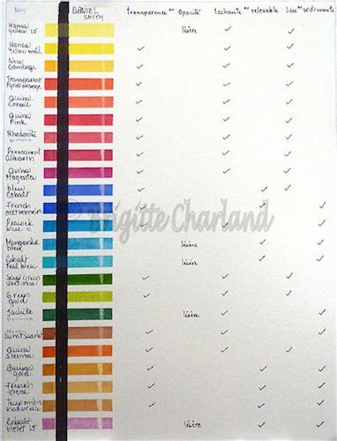techniques diverses de l aquarelliste brigitte charland