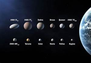 Three new planets may join solar system - image 1 - space ...