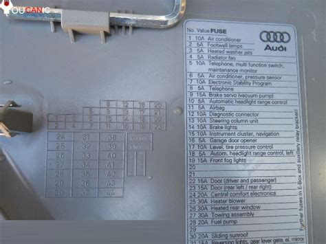 Audi S4 Fuse Diagram by Carfusebox 2008 Audi S4 Dash Fuse Box Diagram