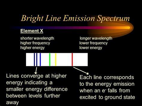Atomic Emission Spectra - ppt download