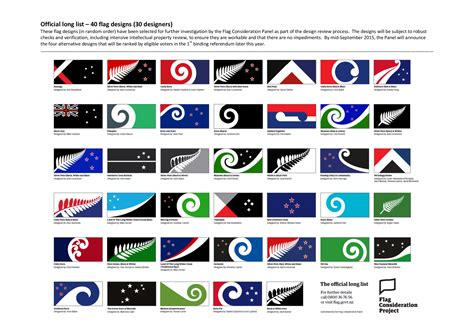 design a flag list of 40 potential new new zealand flag designs unveiled