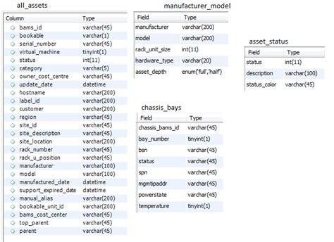 sql mysql query  multiple left joins takes