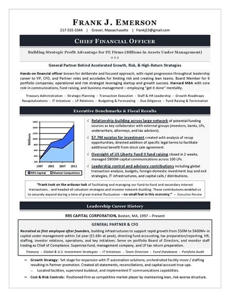 Best Cfo Resume Exles by 93 Best Images About On