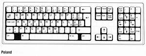 Keyboard Layout Picture