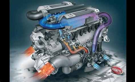 Motor W16 De Bugatti