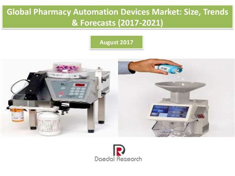 Global Pharmacy by Global Pharmacy Automation Devices Market Size Trends
