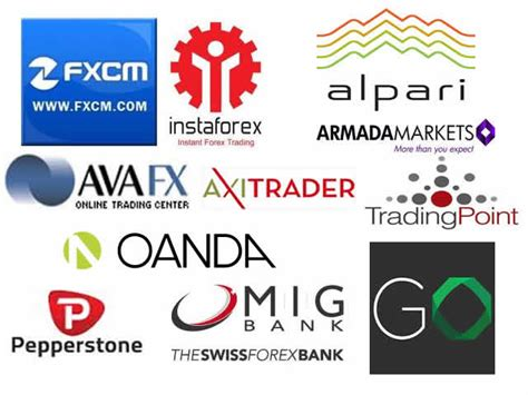 currency trading brokers things to consider when choosing a forex broker