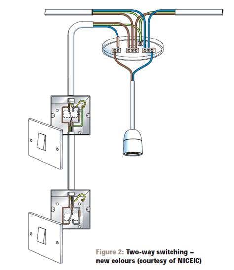 Pendant Switch Wiring Diagram by Switches How Does A 2 Way Switch With Indicator Work