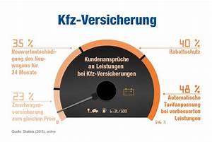 Schadenfreiheitsklassen Berechnen : kfz versicherung kfz versicherung vergleich bis zu 850 an ~ Themetempest.com Abrechnung