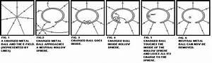 Van De Graaff Generator  The Metal Sphere