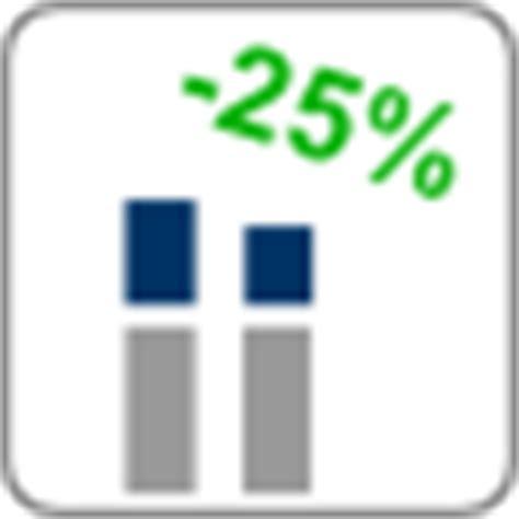abgeltungssteuer berechnen auf finanz toolsde