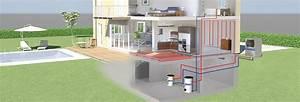 Luft Luft Wärmepumpe Nachteile : luft w rmepumpen bad co ~ Watch28wear.com Haus und Dekorationen
