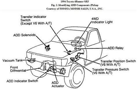 Chevy 4wd Actuator Valve Wiring Diagram by 4x4 Answerman Road Truck And Suv Questions Answered