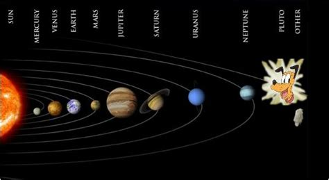 Solar System Diagram Without Pluto by Lost Motorcyclist You Can T Handle Demoting Pluto
