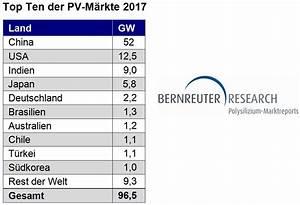 Kosten Photovoltaik 2017 : photovoltaik zubau l uft 2017 auf 100 gw zu sonnewind w rme ~ Frokenaadalensverden.com Haus und Dekorationen