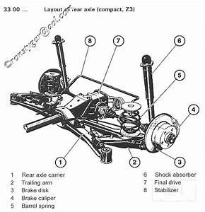 2004 bmw z4 parts diagram front bmw auto wiring diagram With 2004 bmw z4 fuse box diagram airbag autos post