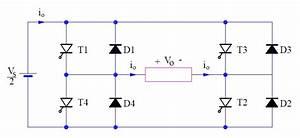 Single Phase Full Bridge Inverter Explained