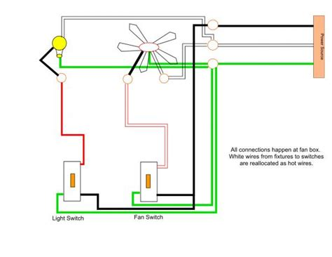 wiring a ceiling fan and can lights on separate