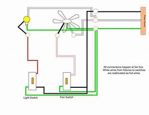 Wiring a ceiling fan and multiple can lights on separate for Wiring bathroom fan light two switches
