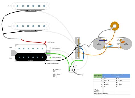 Last Got Right Hss Super Strat Wiring Diagram