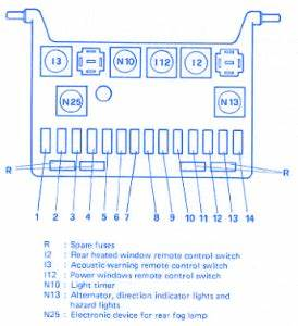 Alfa Romeo Spider 1987 Fuse Box  Block Circuit Breaker