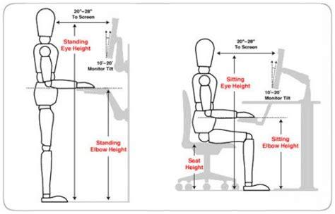 ergonomic sitting at desk massagebyheather com louisville massage therapy how to