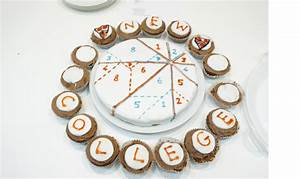 Mathematical Bake Off 2014