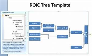 explaining how value is added by using a roic tree With value tree template