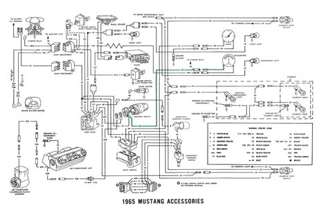 M Pac Wiring Diagram by Find Out Here Rp5 Gm11 Wiring Diagram Sle