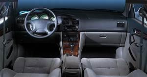 Heater Control Panels Car