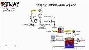 Basic Process Control  The Piping  U0026 Instrumentation